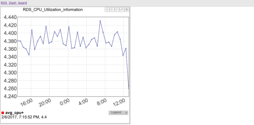 Monitoring Amazon PostgreSQL RDS with PEM version 6 0