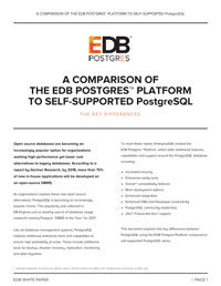 Comparison of the EDB Postgres Platform to Self Supported Postgres Cover