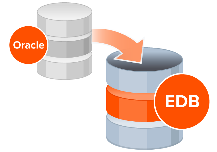 EDB Postgres Migration Toolkit | EnterpriseDB