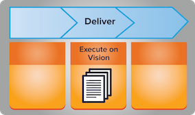 EDB Transformation Methodology - Deliver Phase
