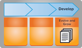 EDB Transformation Methodology - Develop Phase