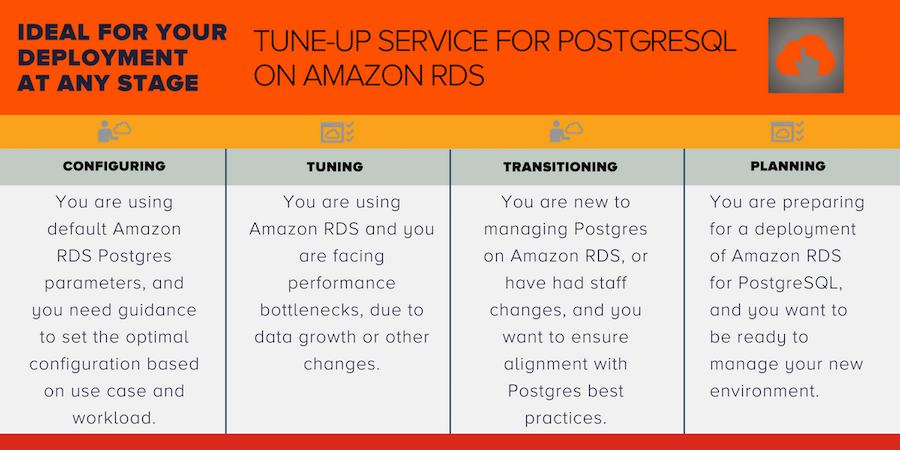 Tune-up Service for PostgreSQL on Amazon RDS